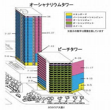 ホテル構造
