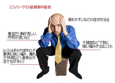 エコノミー症候群