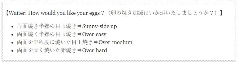 グアム 朝食 英語メニュー